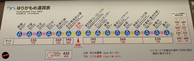 Odaiba – Cosa vedere e come arrivare